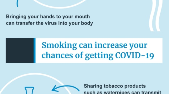 Smokers have a high risk in COVID-19 infection!
